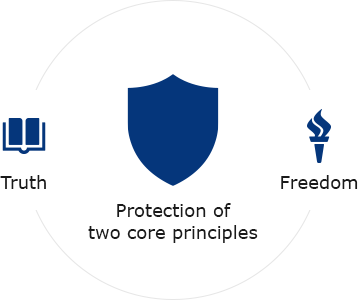Truth, Freedom, Protection of two core principles