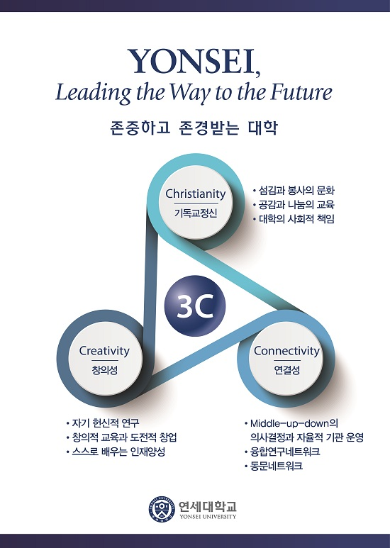 YONSEI, Leading the Way to the Future